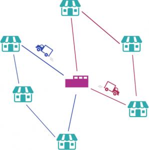 効率的な配送計画